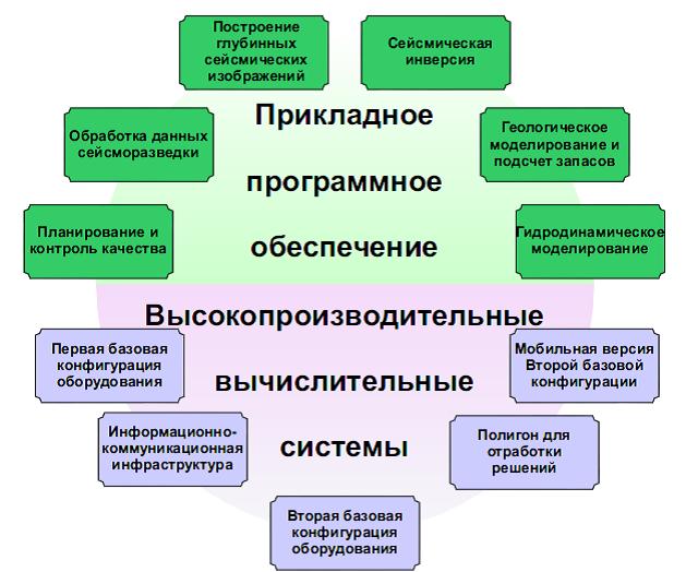 struktura meropriyatiy